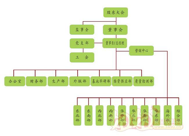 2014年湖南省产业结构