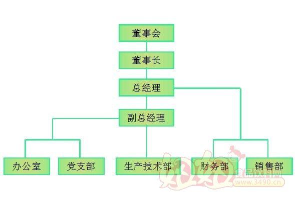 广西茶花山矿泉水饮料有限公司公司简介