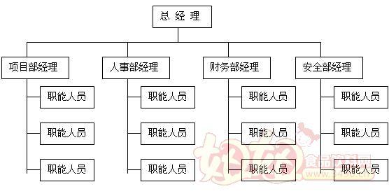 清涧县宏图枣业有限责任公司公司简介-好妞妞食品