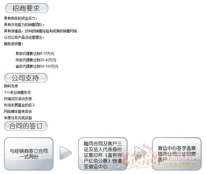 河南鼎尊饮品有限公司加盟流程