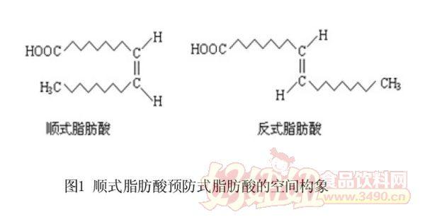 婴幼儿配方奶粉中的反式脂肪酸评价图片