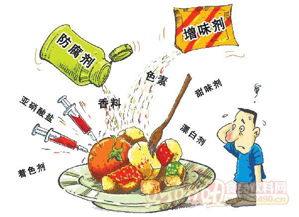 保健部拟吊销38种食品添加以剂