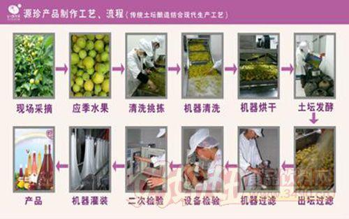 源珍产品制作流程