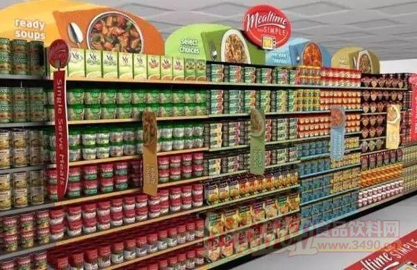 最全的超市陈列原则与技巧!图片
