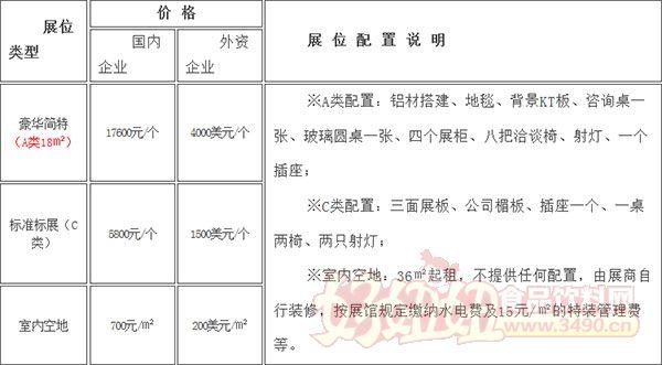 2017安徽秋季糖酒会展会费用
