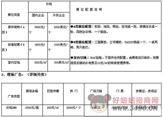 2018徐州糖酒会收费标准