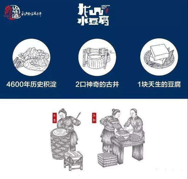章丘特产龙山文化龙山水豆腐特色加盟