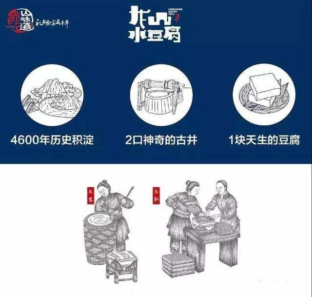 【龙山水豆腐】山东济南龙山水豆腐项目加盟厂家扶持