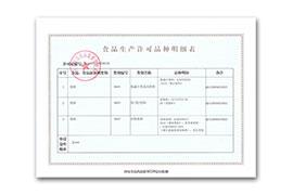 沁阳市森宇食品有限公司生产许可证明细表
