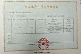 枣庄市康发食品有限公司全国运营中心食品生产许可证明细表