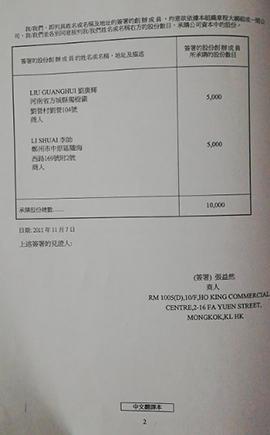 仲景集团资质证书