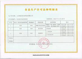 山东甄沃乐虎体育科技乐虎乐虎体育生产明细表